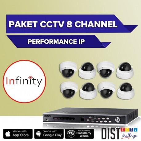 Paket CCTV Infinity 8 Channel Performance IP