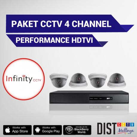 Paket CCTV Infinity 4 Channel Performance HDTVI