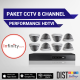 Paket CCTV Infinity 8 Channel Performance HDTVI