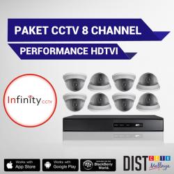 Paket CCTV Infinity 8 Channel Performance