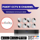 Paket CCTV Infinity 8 Channel Performance HDTVI Black Series
