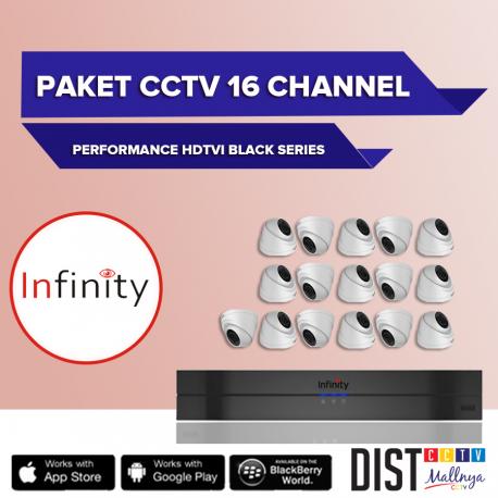 Paket CCTV Infinity 16 Channel Performance HDTVI Black Series