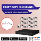 Paket CCTV Infinity 16 Channel Ultimate HDTVI Black Series