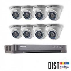 Paket CCTV HIKVISION 8 Channel Performance