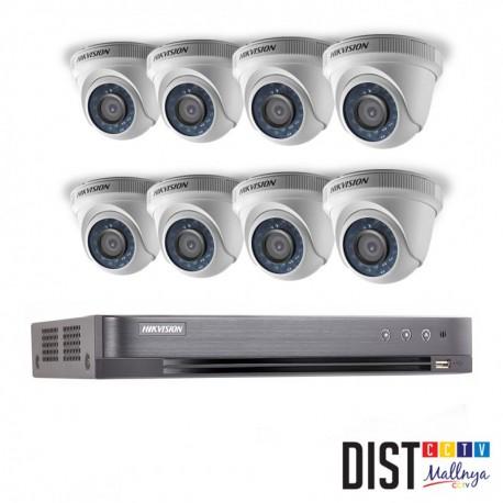 Paket CCTV HIKVISION 8 Channel Performance HDTVI